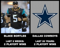 "Blake Bortles also had the same amount of playoff wins in the last 2 weeks as Tony Romo and Dak Prescott have in their careers combined... ""AMERICA' TEAM!"": AG  eGhettoGronk  BLAKE BORTLES  DALLAS COWBOYS  LAST 2 WEEKS:  2 PLAYOFF WINS  LAST 20 YEARS:  2 PLAYOFF WINS Blake Bortles also had the same amount of playoff wins in the last 2 weeks as Tony Romo and Dak Prescott have in their careers combined... ""AMERICA' TEAM!"""