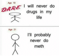 Drugs, Life, and Memes: Age 10  AREI will never do  drugs in my  life  Age 21  I'll probably  neverdo  meth I smoke meth in a trashcan everyday