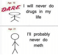 Drugs, Life, and Never: Age 10  I will never do  drugs in my  life  Age 21  I'll probably  neverdo  meth Real talk 😂💯 https://t.co/wkkNXDlOQc