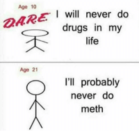 Drugs, Life, and Dank Memes: Age 10  I will never do  drugs in my  life  Age 21  I'll probably  neverdo  meth