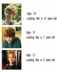 <p>That Baby Face.</p>: Age: 24  Looking like a 14 year-old  Age: 14  Looking like a 7 year-old  Age: 12  Looking like a 4 year-old <p>That Baby Face.</p>
