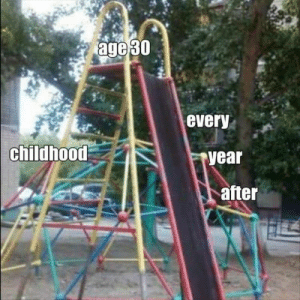 Funny Memes Of The Day 35 Pics: age 30  every  childhood  year  after Funny Memes Of The Day 35 Pics