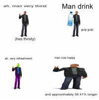 somebody get him the necessary supplies https://t.co/mX2kUEZXg4: ah, man very thirst  Man drink  gulp gulp  (hes thirsty)  ah, very refreshment  man now happy  and approximately 58.41% longer somebody get him the necessary supplies https://t.co/mX2kUEZXg4