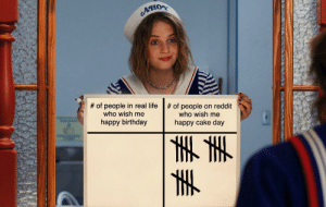 Birthday, Reddit, and Happy Birthday: AHIORY  #of people in real lifeof people on reddit  who wish me  happy birthday  who wish me  happy cake day meirl