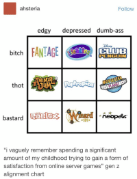 "Ass, Bitch, and Dumb: ahsteria  Follow  edgy depressed dumb-ass  IsNEP  CLUE  bitch  PENGUIN  NIVE  thot  bastard ReBLOS  ""i vaguely remember spending a significant  amount of my childhood trying to gain a form of  satisfaction from online server games"" gen z  alignment chart  35 ""mom can i get a membership?"""