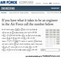 "Tumblr, Air Force, and Blog: AIR FORCE ACCOMPLISHED LIFESTYLE TRAİNİNG JOBS TECHNOLOGY  ENGINEERING  ENQUIRE NOW  overview  study with the ADF Degree qualified  Deployments & Exercises  Show Al Job Categories  If you have what it takes to be an engineer  in the Air Force call the number below.  sin  cos  tanlog  «Qsin xdx-2).ll (x-y)(x-y) dxdy + (½+ ""4(1)). V3斗721  ku  2 3 AC  you should probably go to TheMetaPicture.com srsfunny:  This Was Actually On The Air Force Website"