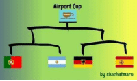 Memes, 🤖, and  Cup: Airport Cup  by chachatmaru