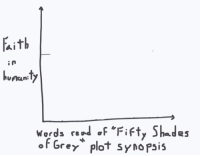 "Grey, Words, and Plot: aith  in  Men:  ad F ""Fift, Shadas  Words fe  Grey plot synopsis"