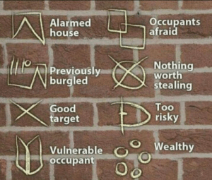 You may need to know what these means someday: Alarmed  house  Occupants  afraid  Nothing  worth  stealing  Previously  burgled  Good  target  Too  risky  O Wealthy  Vulnerable O  occupant You may need to know what these means someday