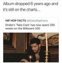 Bailey Jay, Billboard, and Facts: Album dropped 6 years ago and  it's still on the charts...  HIP HOP FACTS @iDailyRapFacts  Drake's 'Take Care' has now spent 250  weeks on the Billboard 200 Valentines Gifts Ideas: Get wolf merch on @spray Bio! Get Color block hoodies on @beautifulhalolive Bio! Get unisex jackets on @beautifulhalostore Bio! Get warm zip up coat on @beautifulhalo.clothing Bio! 41% off for a limited time! Fit both boys and girls! Tag your friends who'd cop one!