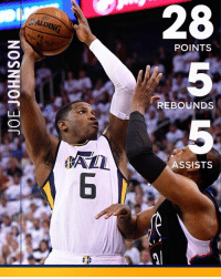 The Utah Jazz were down 5 with 7 minutes to go...  then Joe Johnson went off for 11-straight pts 😯: ALDING  PALL  28  POINTS  REBOUNDS  ASSISTS The Utah Jazz were down 5 with 7 minutes to go...  then Joe Johnson went off for 11-straight pts 😯