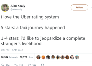 Journey, Love, and Uber: Alex Kealy  @alexkealy  Follow  i love the Uber rating system  5 stars: a taxi journey happened  1-4 stars: i'd like to jeopardize a complete  stranger's livelihood  9:57 AM-5 Apr 2018  10,984 Retweets 58,779 Likes  @拿孛  龜。ヤ