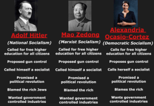 """Facepalm, Control, and Free: Alexandria  Mao Zedong Ocasio-Cortez  Adolf Hitler  (Marxist Socialism) (Democratic Socialism)  (National Socialism)  Called for free higher  Called for free higher  education for all citizens  Calls for free higher  education for all citizens  education for all citizens  Proposed gun control  Proposes gun control  Proposed gun control  Calls herself a socialist  Called himself a socialist  Called himself a socialist  Promised a  Promised a  Promised a  political revolution  political revolution  political revolution  Blames the rich  Blamed the rich Jews  Blamed the rich  Wants government  controlled industries  Wanted government  controlled industries  Wanted government  controlled industries """"AOC INHALES OXYGEN AND EXHALES CARBON DIOXIDE! YOU KNOW WHO *ELSE* DID THAT?!"""""""