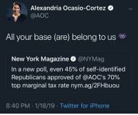 Iphone, New York, and Politics: Alexandria Ocasio-CortezV  @AOC  All your base (are) belong to us  New York Magazine @NYMag  In a new poll, even 45% of self-identified  Republicans approved of @AOC's 70%  top marginal tax rate nym.ag/2FHbuou  8:40 PM.1/18/19 Twitter for iPhone
