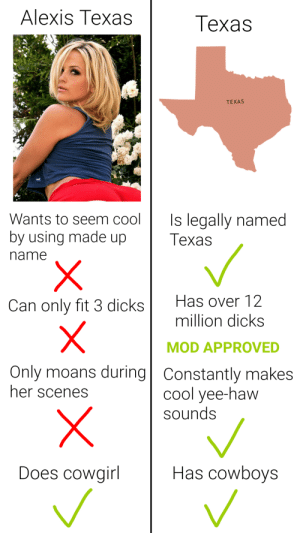 Yee haw intensifies: Alexis Texas  Texas  TEXAS  Wants to seem coolIs legally named  by using made upTexas  name  Can only fit 3 dicks as over  million dicks  MOD APPROVED  Only moans during| Constantly makes  her scenes  cool yee-haw  sounds  Does cowgirl Has cowboys Yee haw intensifies