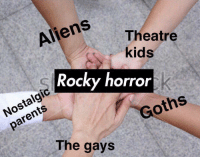 Parents, Rocky, and Tumblr: Aliens  Theatre  kids  Rocky horror  Nostalgic  parents  Goths  The gays dietrich76:The one thing that we can always agree upon!