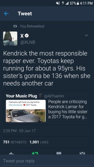 Kendrick Lamar, Music, and Toyota: ..all 57%. 4:11 PM  KTweet  You Retweeted  @XLNB  Kendrick the most responsible  rapper ever. Toyotas keep  running for about a 95yrs. His  sister's gonna be 136 when she  needs another car  Your Music Plug  @AllThatHH  People are criticizing  Kendrick Lamar for  buying his little sister  a 2017 Toyota for g..  Graduation gift thank you big brother  @kendricklamar·2017 Toyota  2:20 PM 03 Jun 17  751 RETWEETS 1,001 LIKES  Tweet your reply How much a dollar really cost?!