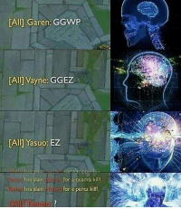 Lol, Memes, and Gaming: [All] Garen: GGWP  [All] Vayne: GGEZ  [All] Yasuo: EZ  has slain axne) for a quadra kill!  eame has slain isto for a  penta kill LOL 😂 leagueoflegendsmemes leaguevines leagueoflegends leagueoflegend gaming riotgames gamer