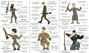All of American military history has nearly been chronicled.: All of American military history has nearly been chronicled.