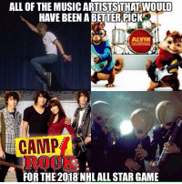 All Star, Hockey, and Logic: ALL OF THE MUSIC ARTISTS THAT WOULD  HAVE BEEN A BETTER PICK  ALVIN  @nhl  -logic  CAMP  ROCK  FOR THE 2018 NHL ALL STAR GAME I'm convinced the nhl has no idea what kind of music hockey fans like so they invited Kid Rock to play for the All Star Game
