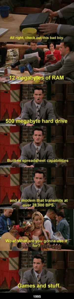 Buying a new laptop: All right, check out this bad boy  12 megabytes of RAM  500 megabyte hard drive  Built-ein spreadsheet capabilities  and a modem that transmits at  over 28,000 BPS.  Wow! What are you gonna use it  for?  ames and stuff  1995 Buying a new laptop