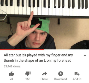 meirl: All star but it's played with my finger and my  thumb in the shape of an L on my forehead  63,442 views  7K  168  Share Download Add to meirl