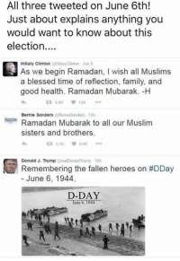 Bernie Sanders, Blessed, and Family: All three tweeted on June 6th!  Just about explains anything you  would want to know about this  election  Hillary Clinton  @Hillary Clinton Jun 6  As we begin Ramadan, I wish all Muslims  a blessed time of reflection, family, and  good health. Ramadan Mubarak. -H  Bernie Sanders  BemieSanders 12h  Bernie  Ramadan Mubarak to all our Muslim  sisters and brothers.  Remembering the fallen heroes on #DDay  15h  June 6, 1944  D-DAY