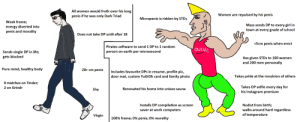 Virgin Humility vs Chad Dic Pic Spamming: All women would froth over his long  penis if he was only Dark Triad  Women are repulsed by his penis  Micropenis is ridden by STDS  Weak frame;  Mass sends DP to every girl in  energy diverted into  penis and morality  town at every grade of school  Does not take DP until after 18  <5cm penis when erect  Pirates software to send 1 DP to 1 random  OUCH!  Sends single DP in life;  person on earth per microsecond  gets blocked  Has given STDS to 100 women  and 200 men personally  Pure mind, healthy body  20+ cm penis  Includes favourite DPs in resume, profile, pic,  Takes pride at the revulsion of others  door mat, custom YuGiOh card and family photo  O matches on Tinder;  Takes DP selfie every day for  2 on Grindr  Renovated his home into unisex sauna  Shy  his instagram premium  Installs DP compilation as screen  saver at work computers  Nudist from birth;  walks around hard regardless  of temperature  Virgin  100% frame; 0% penis; 0% morality Virgin Humility vs Chad Dic Pic Spamming