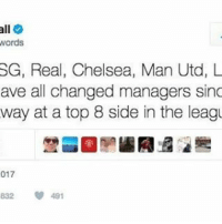 Memes, 🤖, and League: all  Words  SG, Real, Chelsea, Man Utd, L  ave all changed managers sinc  way at a top 8 side in the leagu  017  832 491 Ridiculous stat 😳