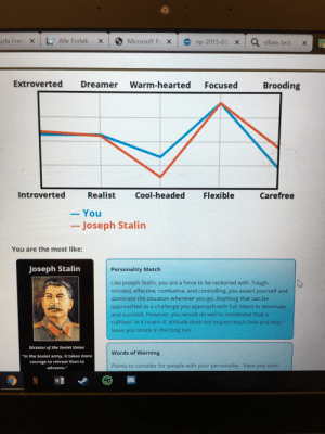 """I serve the Soviet Union: Alle Forløb - X  Microsoft Po X  zda Frem X  np-2015-05 X Q villain test - X  Extroverted  Dreamer  Warm-hearted  Brooding  Focused  Introverted  Realist  Cool-headed  Flexible  Carefree  -You  - Joseph Stalin  You are the most like:  Joseph Stalin  Personality Match  Like Joseph Stalin, you are a force to be reckoned with. Tough-  minded, effective, combative, and controlling, you assert yourself and  dominate the situation wherever you go. Anything that can be  approached as a challenge you approach with full intent to dominate  and succeed. However, you would do well to remember that a  ruthless 'in it to win it' attitude does not inspire much love and may  leave you lonely in the long run.  Dictator of the Soviet Union  Words of Warning  """"In the Soviet army, it takes more  courage to retreat than to  advance.""""  Points to consider for people with your personality - have you ever: I serve the Soviet Union"""