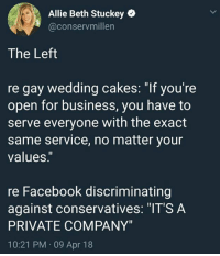 "Facebook, Memes, and Business: Allie Beth Stuckey  @conservmillen  The Left  re gay wedding cakes: ""If you're  open for business, you have to  serve everyone with the exact  same service, no matter your  values.""  re Facebook discriminating  against conservatives: ""IT'S A  PRIVATE COMPANY""  10:21 PM 09 Apr 18 (GC)"