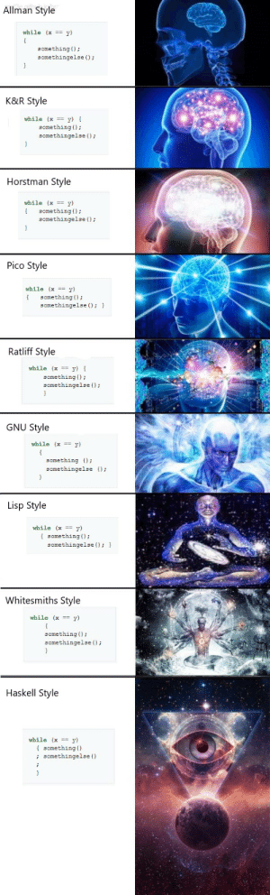 Programmer Humor, Haskell, and Gnu: Allman Style  while (x y)  {  something  somethingelse ();  K&R Style  while (x y)  something  somethingelse (;  Horstman Style  while (x= y)  something  somethingelse ();  Pico Style  while (x== y)  something )  somethingelse (}  Ratliff Style  while (x= v) {  something )  somethingelse )  GNU Style  while (x y )  {  something ();  somethingelse  Lisp Style  while (x= y)  something ;  somethingelse (); }  Whitesmiths Style  while (x  y)  something ;  somethingelse );  Haskell Style  while (x  y)  something  ; somethingelse () (Where applicable to the language of course) Does anyone still use a style other than Allman or K&R in this day and age?