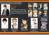 The Seasonal Seiyuu Spotlight Series is here once more (belated as it may be) to present you with another seiyuu you might not know!  This time it's Kawanishi Kengo - not a famous seiyuu by any stretch of the imagination, but one who has been gaining momentum in recent months. Known mostly for his roles in Naruto, he is slowly gaining recognition, especially with roles such as Rei. What's fair to note is that he actually voiced 7 different characters in Naruto (though they're not all listed here for the sake of convenience). His vocal range rests in the higher tones, somewhere near Hanae Natsuki and Kobayashi Yuusuke, though he has no issues with playing lower tone roles.  As for trivia: Birthplace: Osaka Prefecture Hobby/skills: dance, karaoke, games Twitter: @kengokawanishi  Do you have any favorite character played by him? Did you know him prior to this post? Do you feel like you learned something interesting here? Be sure to like and share it with your friends if you find the Seiyuu Spotlight Series worthwhile. ^^  And don't be afraid to leave me a suggestion of who to feature next time~   PS: Sorry for the delayed and short post this week, but I wanted to also introduce someone less famous and there's naturally less information on them available. Hope you found this informative though!  Admin Urushihara --- Fall 2016 Voting Link: https://goo.gl/VVPEil Character Polls: https://goo.gl/6Ivduk Soundtrack Polls: https://goo.gl/ITwd3G: Also known for:  Seasonal Seiyuu Spotlight  Kawanishi Kengo  Age: 31  Birthday: 18th of February Uchiha Shisui Senju Tobirama  Zetsu  Yahaba Shigeru  Year of anime debut: 2006  Number of anime roles: 30+  Roles in Fall 2016  Satou Shou  Shichino Nakao Junta Matsuribi Kisaki  John Steinbeck  Kiriyama Rei  Mikazuki Augus Maxim Arsenyevich Kagetsuki Akira  in Bungou Stray  in Gundam IBO S2  in Sangatsu no  Balakirev  in Monster Strike  Dogs S2  Lion  in Bubuki Buranki S2  Admin Urushihara of Anime Trending at https://www.facebook.com/Anit