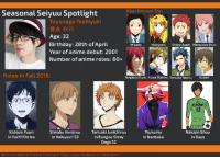 """Animals, Anime, and Birthday: Also known for:  Seasonal Seiyuu Spotlight  Toyonaga Toshiyuki  Age: 32  Birthday: 28th of April  Mikado  Hideyoshi  Shiina Asahi Matsuoka Shun  Year of anime debut: 2001  Number of anime roles: 60+  Roles in Fall 2016:  Tenpouin Yuuki Fuwa Mahiro Totsuka Takeru Rusian  Katsuki Yuuri  Shirabu Kenjirou Tanizaki Junichirou  Tsukumo  Nakajima Shou  in Haikyt  S3  in Yuri!!! On Ice  in Bungou Stray  in Nanbaka  in Days  Dogs S2  Admin Urushihara of Anime Trending at https://www.facebook.com/Anitrendz Well, guess which post series is making its big come-back?  That's right, the Seasonal Seiyuu Spotlight is returning to Anime Trending for this Fall season!  This time, we're kicking it off with Toyonaga Toshiyuki - a seiyuu from the less appreciated area of the seiyuu industry. Unrightfully so, since he has shown multiple times that he's capable of any role assigned to him.  He's known for playing weak or unassuming characters like Mikado Ryuugamine, Tanizaki Junichirou, or this season's Yuuri Katsuki, however he's just as good in the roles of the kind/playful friend (Hideyoshi, Asahi), or simply straight-up bishounen roles, however he's proven to be versatile in other archetypes too.  As for our trivia segment:   Birthplace: Tokyo, Japan Height: 162 cm (one of the few seiyuu shorter than me, and mind you I'm a female haha) Blood type: B Skills: drums, guitar, singing, dancing He's actually a pretty amazing drummer as he has ranked 7th nationally in the drummania rankings. Nickname: Tosshii He had debuted on stage at the age of 10 but he only became a seiyuu at the age of 18. Apart from being a seiyuu, he is also an actor, singer, songwriter and composer, and he released his first album and single in 2014. Recently, you could hear him sing the OP theme for one of the Durarara sequels, with the song """"Day You Laugh"""".  Do you have any favorite character played by him? Did you know him prior to this post? Do you feel like you learned something int"""