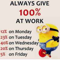 Work Memes: ALWAYS GIVE  100%  AT WORK  12% on Monday  23%  on Tuesday  40% on Wednesday  20%  on Thursday  5% on Friday