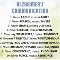 """FYI: ALZHEIMER'S  COMMUNICATION  1. Never ARGUE  instead AGREE  2. Never REASON, instead DIVERT  3. Never SHAME, instead DISTRACT  4. Never LECTURE, instead REASSURE  5. Never say """"REMEMBER  instead REMINISCE  6. Never say """"ITOLD YOU, instead REPEAT/REGROUP  7. Never say """"YOU CAN'T,"""" instead  do what they CAN  8. Never COMMAND/DEMAND, instead ASK/MODEL  9. Never CONDESCEND, instead ENCOURAGE  10. Never FORCE, instead  REINFORCE FYI"""