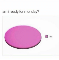 am i ready for monday?  No No I'm not ready for Monday funny ha haha lol laughter laughing laugh humor hilarious memer memesdaily loler lolz morememes blah bleh lolol lollol muhaha ha haha hahaha cleanmemes cleanmeme clean memes meme likeit purifiedmeme purifiedmemes purified -🏈🍩