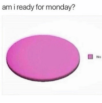 Dank, Dope, and Funny: am i ready for monday?  No Same...also I don't think you guys understand how long I've had the first meme for, I always forget to post it on a Monday so I've had it screenshotted for months...BUT IT'S HERE NOW ENJOY clean memes cleanmemes funny funnymemes humour cleanhumour funnyhumour cleanbreadmemes bread yahhh ugh yay lol cool omg dope dank hashtag