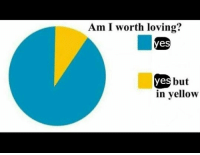 Yes, Yellow, and Am I: Am I worth loving?  es  but  in yellow  yes