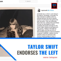 Fresh, Instagram, and Memes: am  q Search  GO  TV  taylorswit Follow  the state of Terressee. In the past Ive  been reluctant to oublidy voice  polkical opinions, but due to several  events in my e and in the world in the  past two years, Ifeel very differently  about tnet now.lalays hevend alweys  wil cast my vote based on wtich  candiciate wil protect and fight for the  human rights I beieve we all deserve in  this courtry,I betieve in the fight fer  LGBTO rights, and that ary form of  discnmination besed on sexual orientation  or gender is WRONG, I beieve thet the  sysemic racism we stll see in this  country towards people of cclor is  TAYLOR SWIFT  ENDORSES THE LEFT  source: instagram What if a coalition led by young women, people of color, and old hippies could create a fresh start?