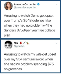Democratic: Amanda Carpenter  @amandacarpenter  Amusing to watch Dems get upset  over Trump's $54B defense hike,  when they had no problem w/ the  Sanders $75B/per year free college  plan  Neil  @gneilyo  Amusing to watch my wife get upset  over my $54 samurai sword when  she had no problem spending $75  on groceries Democratic