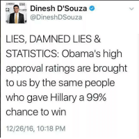 Memes, Dinesh d'Souza, and Statistics: AMERICA  e  a Dinesh D'Souza  Ca Dines Souza  ICA  LIES, DAMNED LIES &  STATISTICS: Obama's high  approval ratings are brought  to us by the same people  who gave Hillary a 99%  chance to win  12/26/16, 10:18 PM