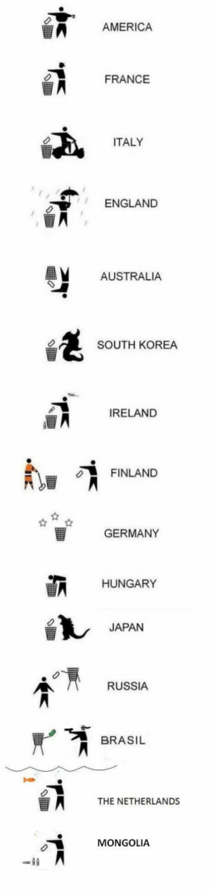 America, England, and Trash: AMERICA  FRANCE  ITALY  ENGLAND  AUSTRALIA  SOUTH KOREA  IRELAND  FINLAND  GERMANY  HUNGARY  JAPAN  RUSSIA  ATHE NETHERLANDS  MONGOLIA Stop throwing your trash in everywhere