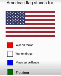 Drugs, Memes, and Politics: American flag stands for  War on terror  War on drugs  Mass surveillance  Freedom - 📊Partners📊 🗽 @nathangarza101 🗽 @givemeliberty_or_givemedeath 🗽 @libertarian_command 🗽 @minarchy 🗽 @radical.rightist 🗽 @minarchistisaacgage860 🗽 @together_we_rise_ 🗽 @natural.law.anarchist 🗽 @1944movement 🗽 @libertarian_cap 🗽 @anti_liberal_memes 🗽 @_capitalist 🗽 @libertarian.christian 🗽 @the_conservative_libertarian 🗽 @libertarian.exceptionalist 🗽 @ancapamerica 🗽 @geared_toward_liberty 🗽 @political13yearold 🗽 @free_market_libertarian35 - 📜tags📜 libertarian freedom politics debate liberty freedom ronpaul randpaul endthefed taxationistheft government anarchy anarchism ancap capitalism minarchy minarchist mincap LP libertarianparty republican democrat constitution 71Republic 71R