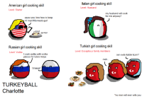 I know too much stereotypes but can we just appreciate the fact that i drew this with my laptop's mause pad? -Charlotte: American girl cooking skill  Level: Starter  aaaw yea ikno how to keep  m' man!#domesticgurl  rbread  sausage  Russian girl cooking skill  Level: Vodka  lcook vodka with vodka  pieces for lubov moya  Uraaaa!  TURKEY BALL  Charlotte  Italian girl cooking skill  Level: Husband  my husband will cook  for me anyway!  Turkish girl cooking skill  Level: Exceptious family members  sen evde kaldin kizim  meh.  'no men will ever wife you I know too much stereotypes but can we just appreciate the fact that i drew this with my laptop's mause pad? -Charlotte
