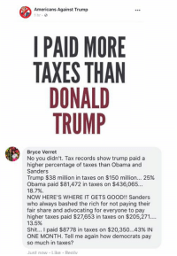 BV: Americans Against Trump  1 hr  I PAID MORE  TAXES THAN  DONALD  TRUMP  Bryce Verret  No you didn't. Tax records show trump paid a  higher percentage of taxes than Obama and  Sanders  Trump $38 million in taxes on $150 million 25%  Obama paid $81,472 in taxes on $436,065..  18.7%  NOW HERE'S WHERE IT GETS GOOD!! Sanders  who always bashed the rich for not paying their  fair share and advocating for everyone to pay  higher taxes paid $27,653 in taxes on $205,271  13.5%  Shit I paid $8778 in taxes on $20,350 43% IN  ONE MONTH. Tell me again how democrats pay  so much in taxes?  ust now Like Replv BV