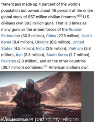 """watermark bad. God bless America: """"Americans made up 4 percent of the world's  population but owned about 46 percent of the entire  global stock of 857 million civilian firearms.""""(5) U.S  civilians own 393 million guns. That is 3 times as  many guns as the armed forces of the Russian  Federation (30.3 million), China (27.5 million), North  Korea (8.4 million), Ukraine (6.6 million), United  States (4.5 million), India (3.9 million), Vietnam (3.8  million), Iran (3.3 million), South Korea (2.7 million),  Pakistan (2.3 million), and all the other countries  (39.7 million) combined. 6] American civilians own  MAeanonatare part of my religion watermark bad. God bless America"""