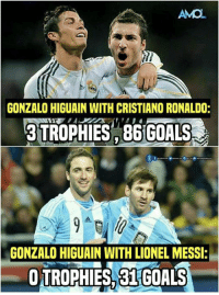 "Cristiano Ronaldo, Memes, and Lionel Messi: AMO  GONZALO HIGUAIN WITH CRISTIANO RONALDO:  TROPHIES BG GOALS  GONZALO HIGUAIN WITH LIONEL MESSIE  OTROPHIES 3IGOALS Gonzalo Higuain: ""Cristiano Ronaldo or Lionel Messi?  Play with the one that makes you feel better in your own game.  -Cr7Amol"