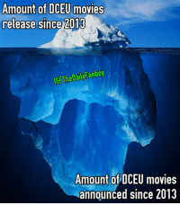 So November's how many days away.... 😫. Ugh someone wake me when it's the 17th. PS if you don't see the drastic difference, here's the list of DCEU movies since 2013: Man of Steel, Batman v Superman: Dawn of Justice, Suicide Squad, and Wonder Woman And here's the list of all announced DCEU movies regardless on what stage of production they're in: Justice League, Justice League 2, Man of Steel 2, The Batman, Aquaman, The Flash, Justice League Dark, Cyborg, Green Lantern Corps, Batgirl, Nightwing, Gotham City Sirens, Booster Gold, Shazam, Black Adam, Suicide Squad 2, Wonder Woman 2, Deadshot, and a whole bunch of rumored projects. dc dceu dccomics comics batman flash wonderwoman aquaman cyborg superman iceberg meme comicbooks comiccon steppenwolf motherbox apokolips newgods antilife memes bored nerdy geek superhero supervillain comicbookmovie geoffjohns: Amount of DCEU movies  release since 2013  GI The DailyFanboy  Amount of DCEU movies  announced since 2013 So November's how many days away.... 😫. Ugh someone wake me when it's the 17th. PS if you don't see the drastic difference, here's the list of DCEU movies since 2013: Man of Steel, Batman v Superman: Dawn of Justice, Suicide Squad, and Wonder Woman And here's the list of all announced DCEU movies regardless on what stage of production they're in: Justice League, Justice League 2, Man of Steel 2, The Batman, Aquaman, The Flash, Justice League Dark, Cyborg, Green Lantern Corps, Batgirl, Nightwing, Gotham City Sirens, Booster Gold, Shazam, Black Adam, Suicide Squad 2, Wonder Woman 2, Deadshot, and a whole bunch of rumored projects. dc dceu dccomics comics batman flash wonderwoman aquaman cyborg superman iceberg meme comicbooks comiccon steppenwolf motherbox apokolips newgods antilife memes bored nerdy geek superhero supervillain comicbookmovie geoffjohns