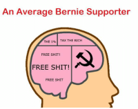 Memes, 🤖, and Bernie Supporter: An Average Bernie Supporter  THE 1%  TAX THE RICH  FREE SHIT  FREE SHIT!  FREE SHIT (GC)